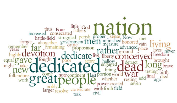 Created at wordle.net
